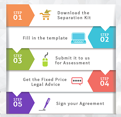 5 Step Process - separation and property settlement agreements and kits