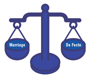 marriage defacto