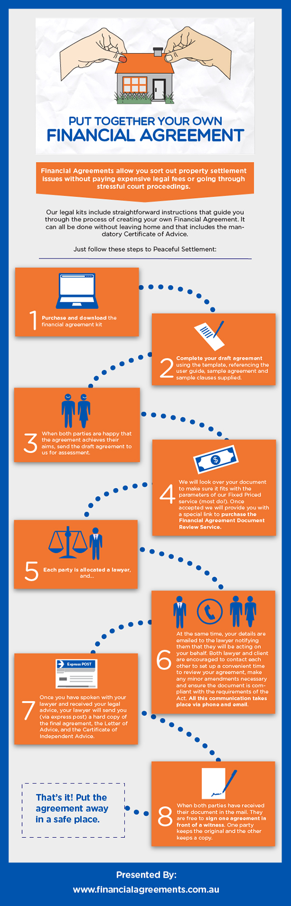 Document Review Service Infographic